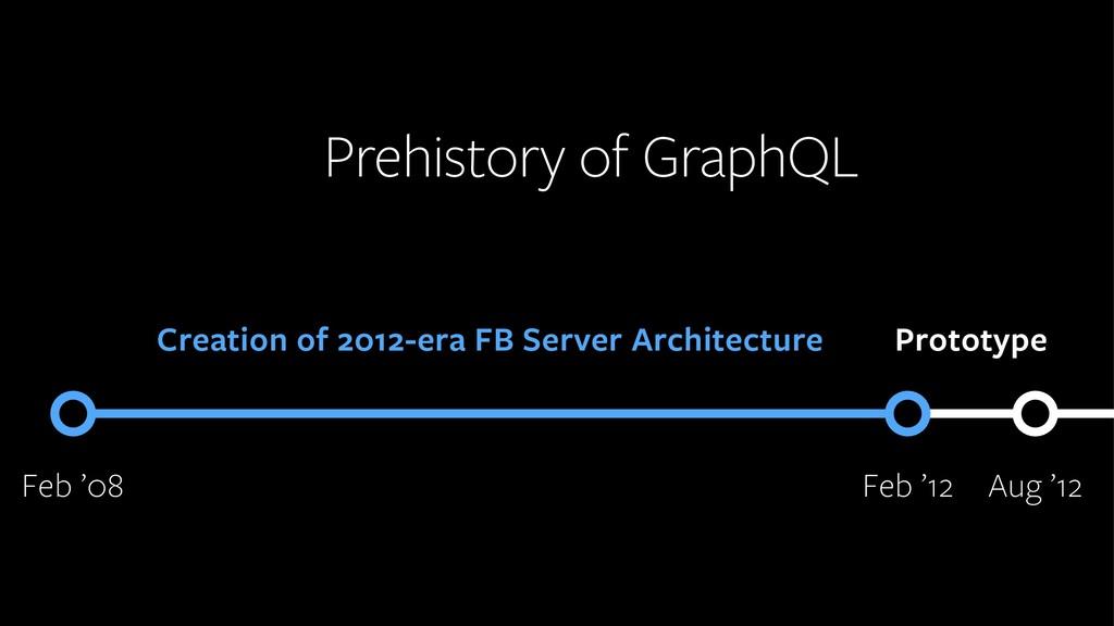 Prehistory of GraphQL Aug '12 Feb '12 Prototype...
