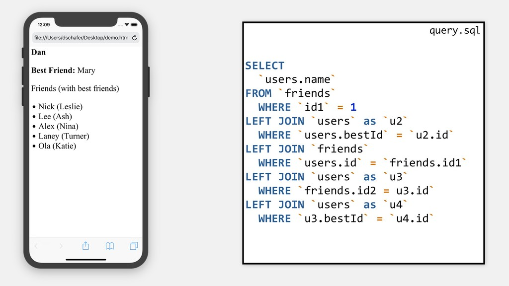 SELECT `users.name` FROM `friends` WHERE `id1` ...