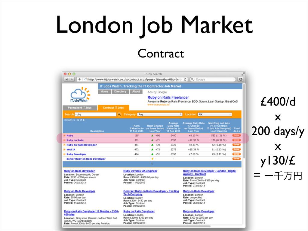 London Job Market Contract £400/d x 200 days/y ...