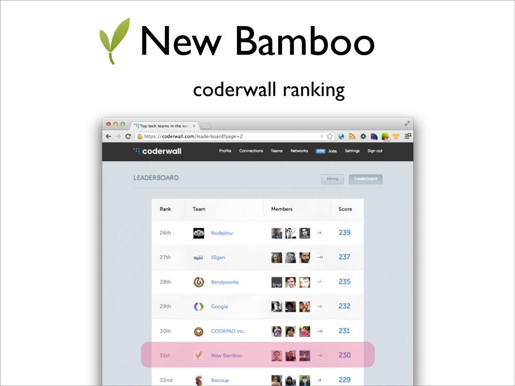 New Bamboo coderwall ranking