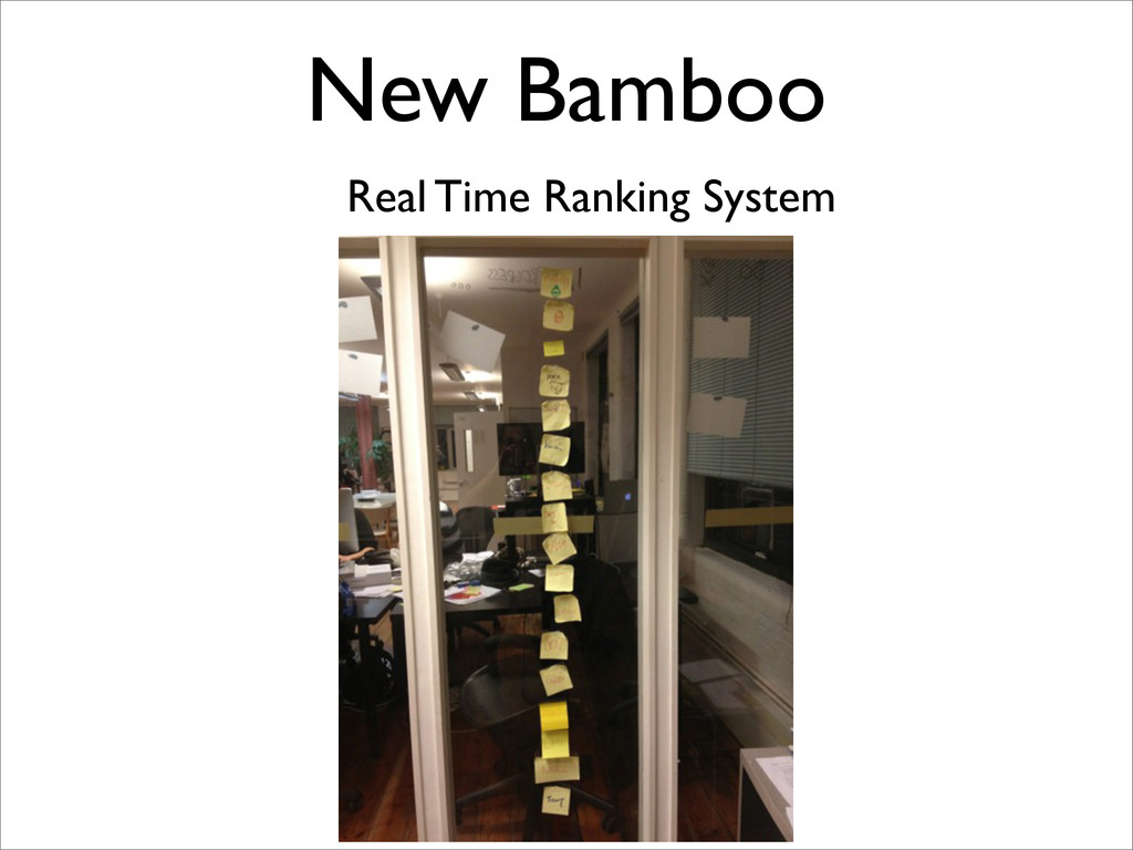 New Bamboo Real Time Ranking System