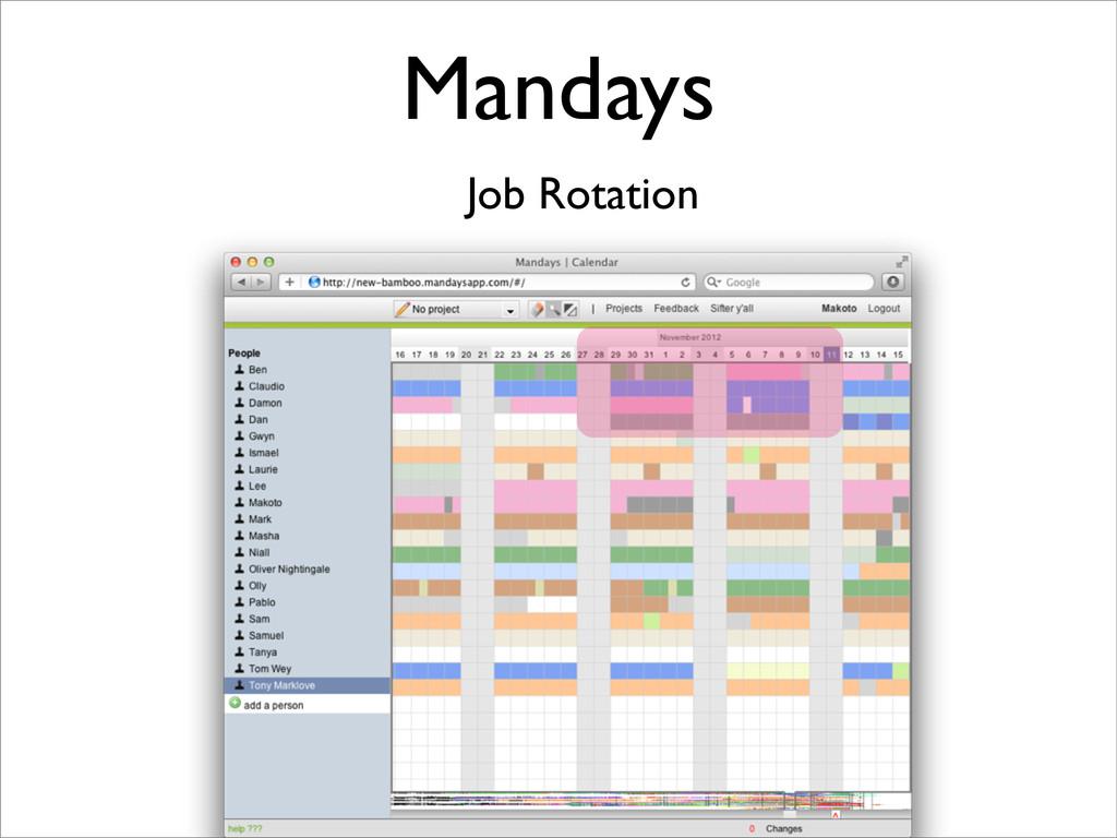 Mandays Job Rotation