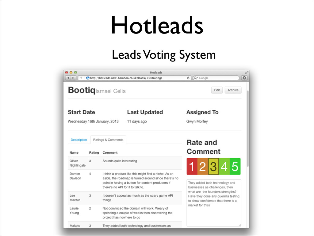 Hotleads Leads Voting System