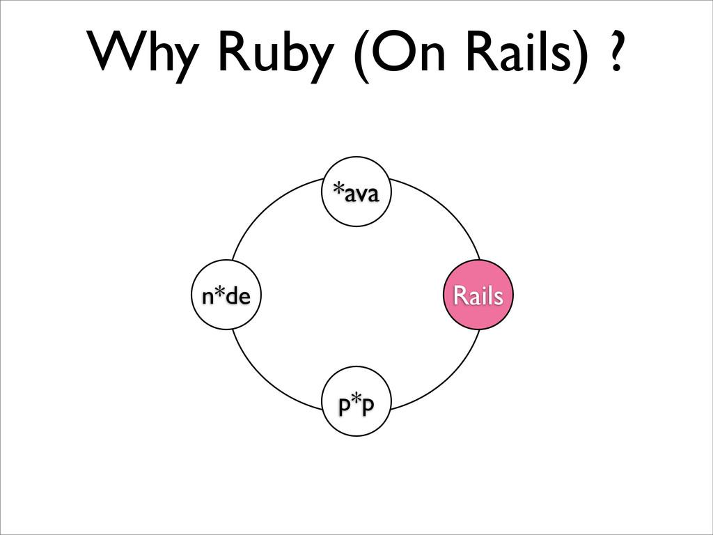 Why Ruby (On Rails) ? *ava n*de p*p Rails