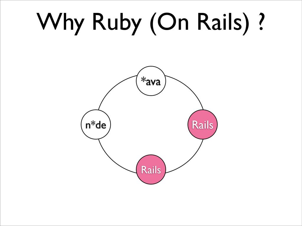 Why Ruby (On Rails) ? *ava n*de Rails Rails