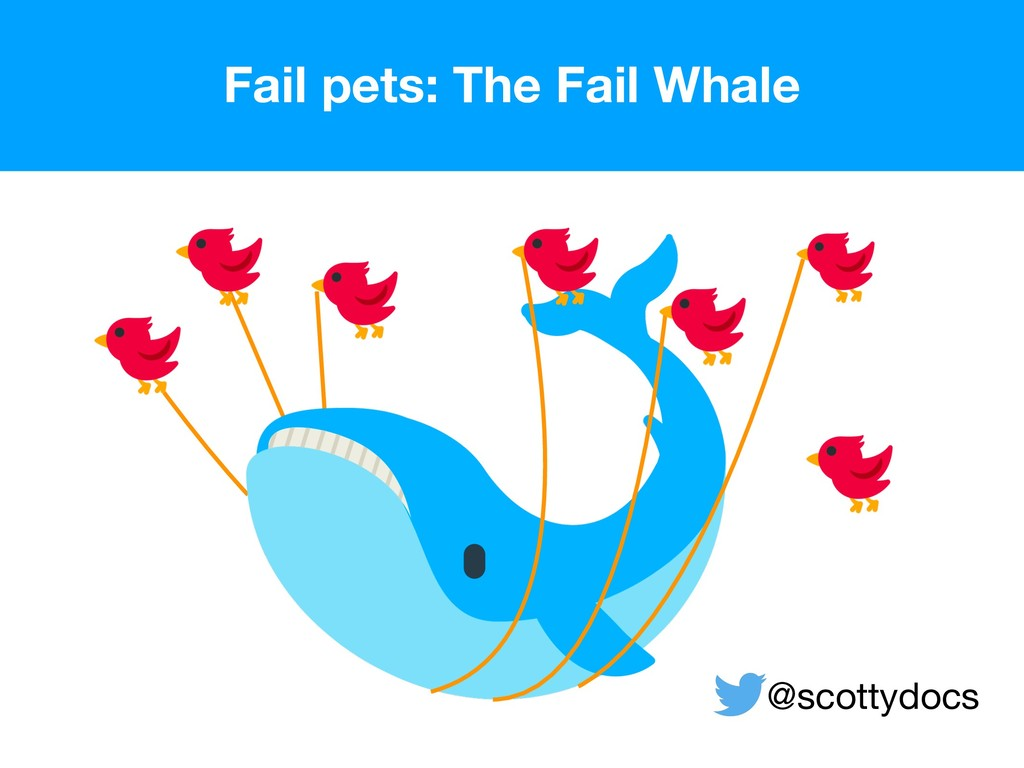 Fail pets: The Fail Whale  @scottydocs
