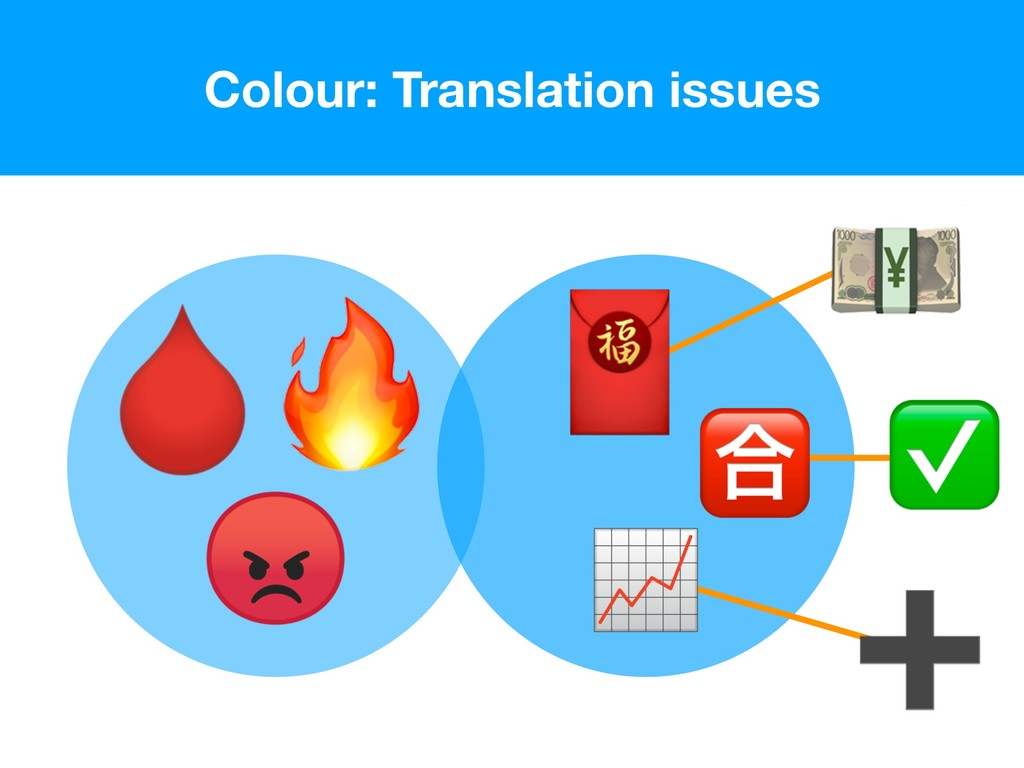 Colour: Translation issues