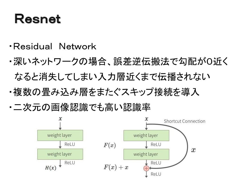 Resnet ・Residual Network ・深いネットワークの場合、誤差逆伝搬法で勾配...