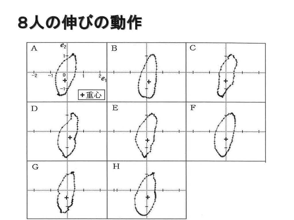 8人の伸びの動作