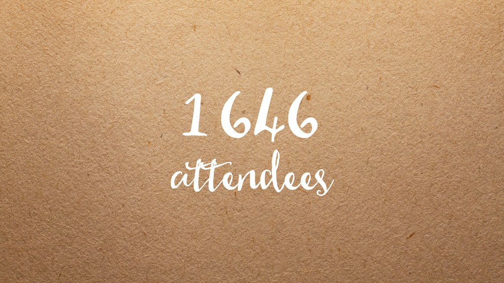 1 646 attendees