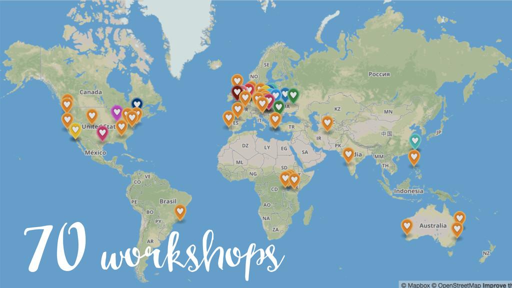 70 workshops
