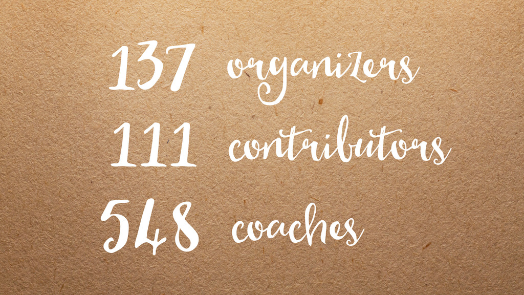 137 organizers 111 contributors 548 coaches