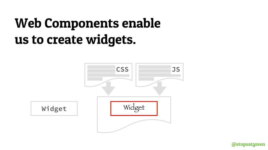 @stopsatgreen Web Components enable us to creat...