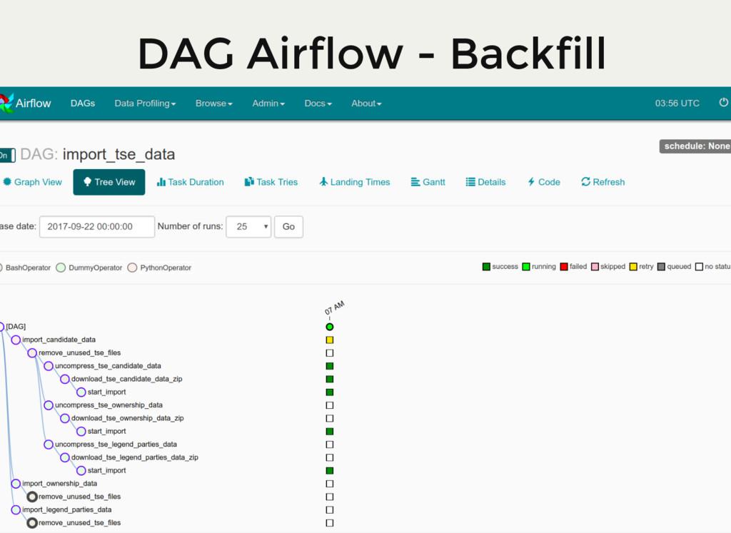 DAG Airflow - Backfill