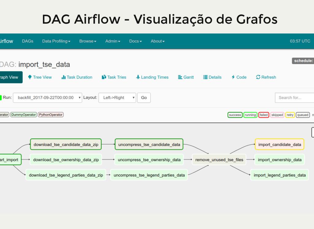 DAG Airflow - Visualização de Grafos