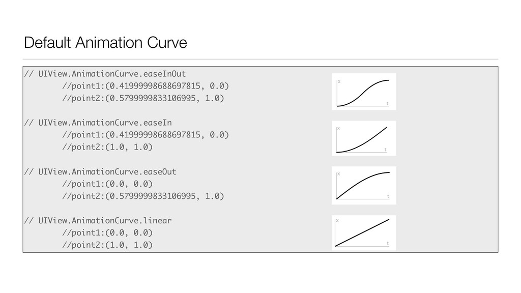 Default Animation Curve // UIView.AnimationCurv...