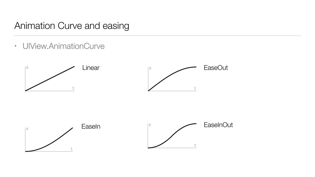Animation Curve and easing • UIView.AnimationCu...