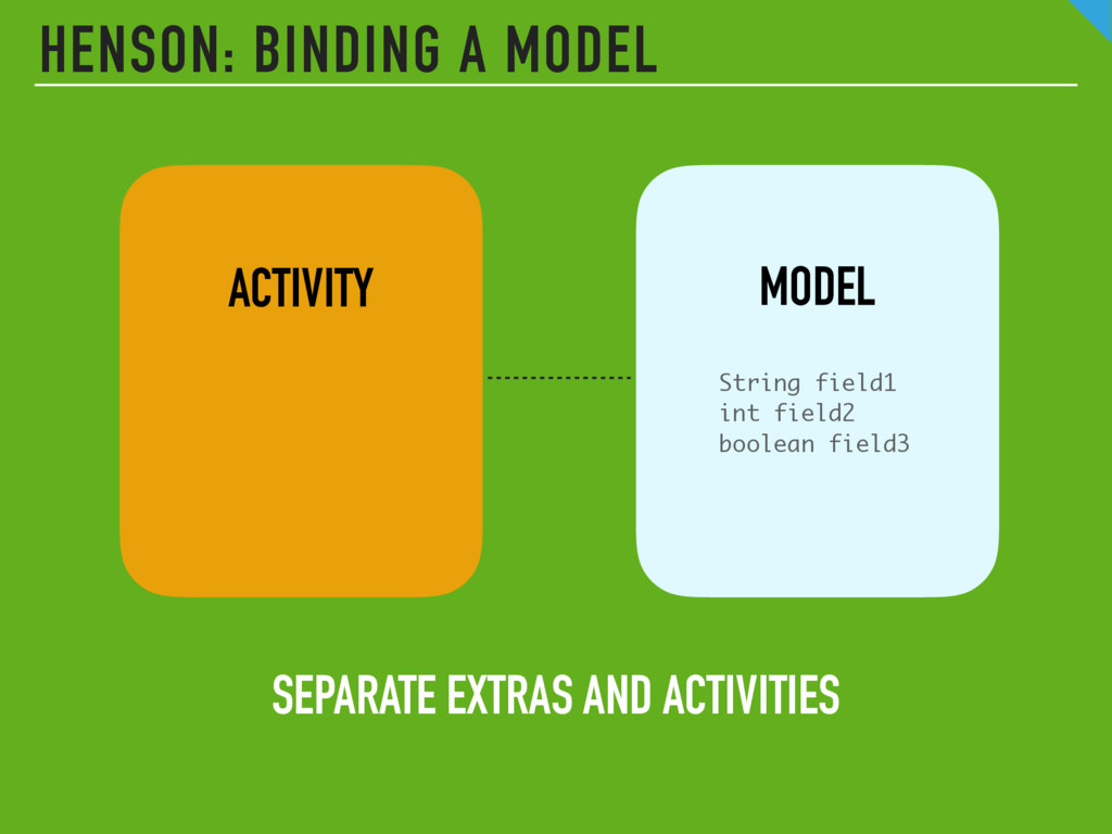 ACTIVITY MODEL String field1 int field2 boolean...