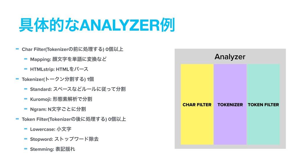 ۩ମతͳANALYZERྫ - Char Filter(Tokenizerͷલʹॲཧ͢Δ) 0...