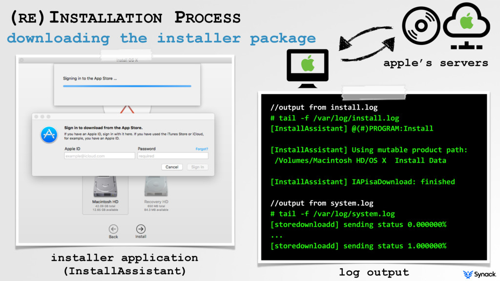 downloading the installer package (RE)INSTALLAT...