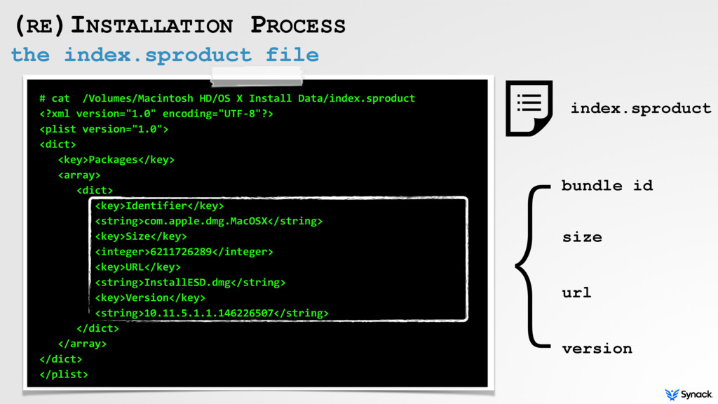 the index.sproduct file (RE)INSTALLATION PROCES...