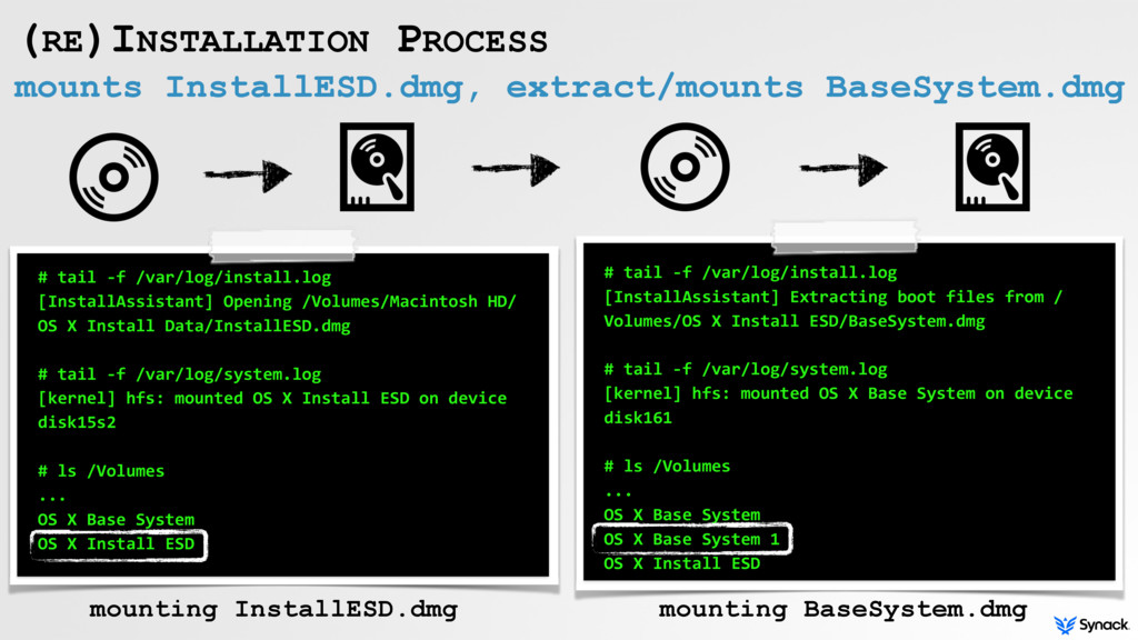 mounts InstallESD.dmg, extract/mounts BaseSyste...