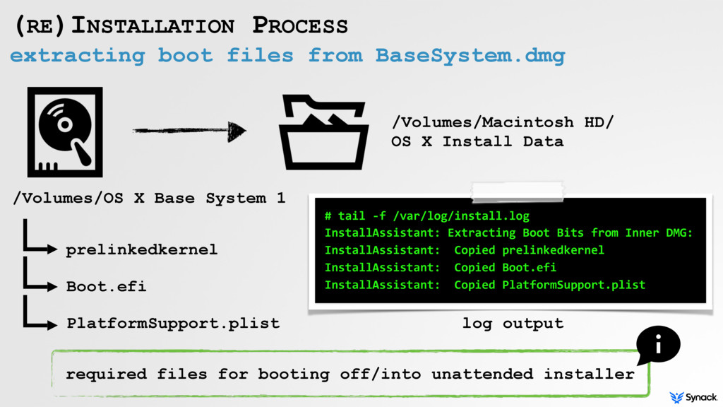extracting boot files from BaseSystem.dmg (RE)I...
