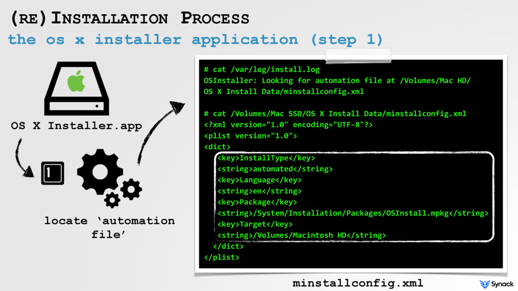 the os x installer application (step 1) (RE)INS...