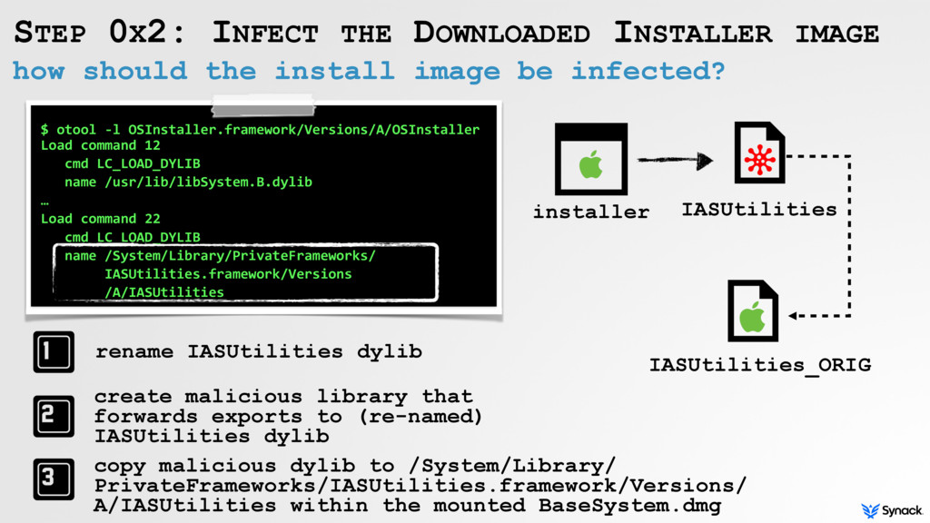 how should the install image be infected? STEP ...