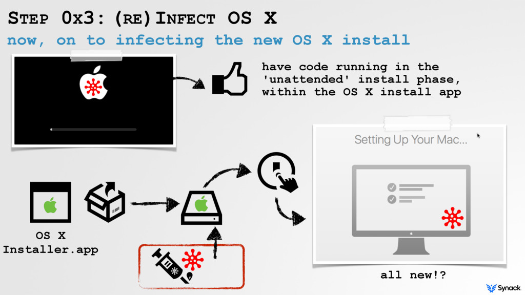 now, on to infecting the new OS X install STEP ...