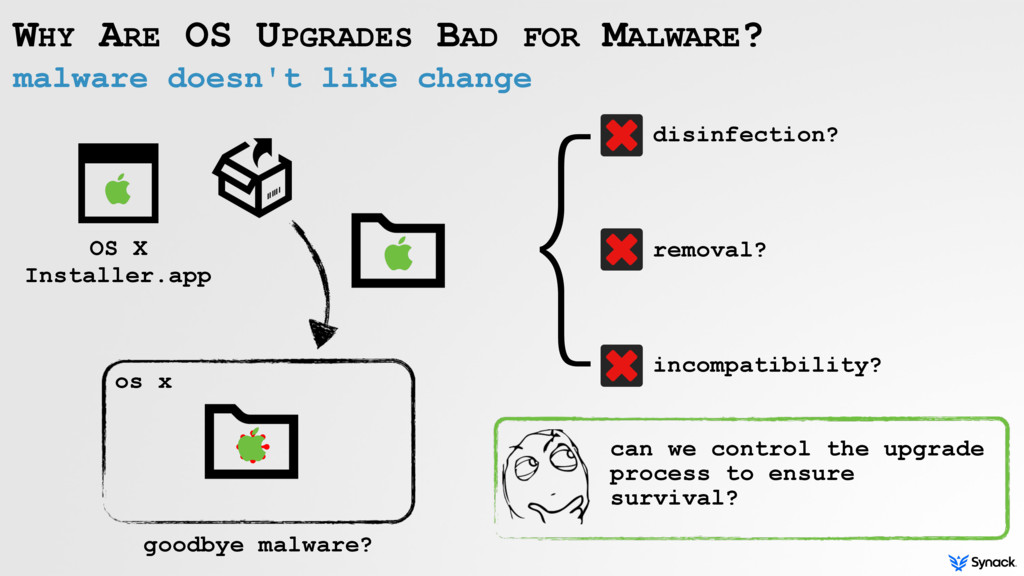 malware doesn't like change WHY ARE OS UPGRADES...