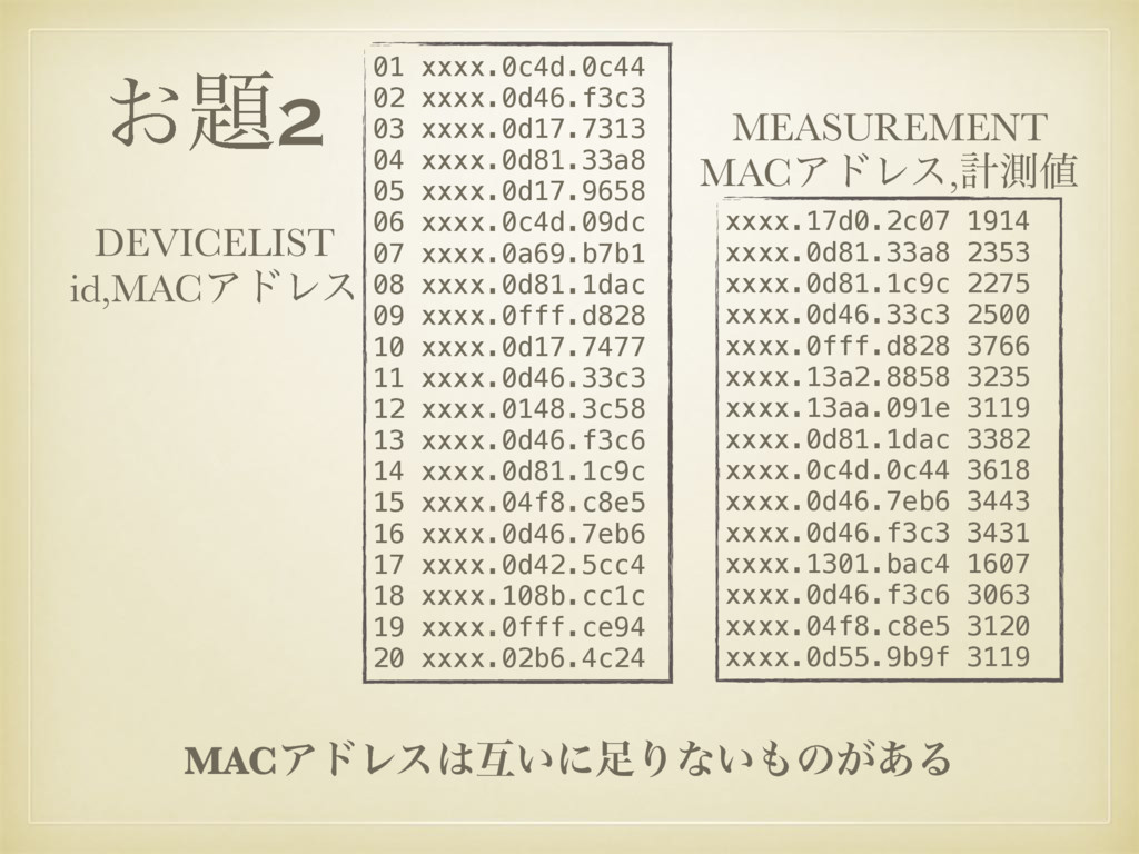 ͓2 01 xxxx.0c4d.0c44 02 xxxx.0d46.f3c3 03 xxxx...
