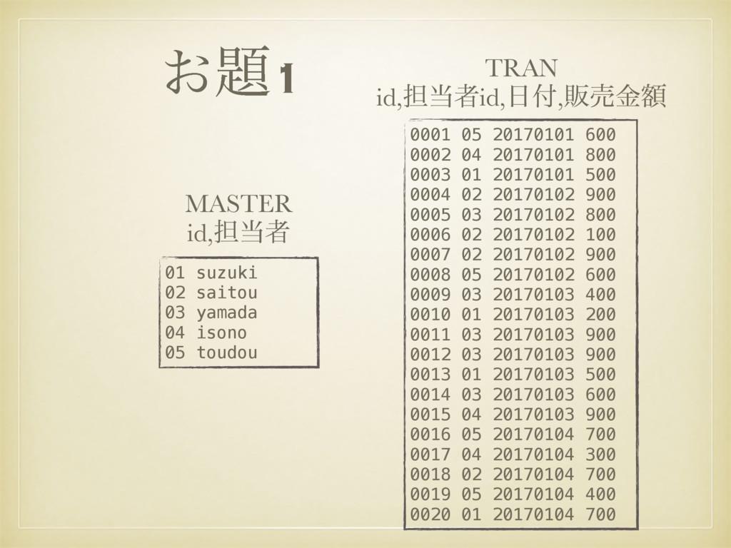 ͓1 01 suzuki 02 saitou 03 yamada 04 isono 05 t...