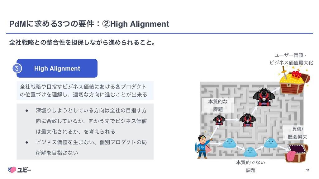 Confidential 11 PdMʹٻΊΔ3ͭͷཁ݅ɿᶄHigh Alignment શࣾ...