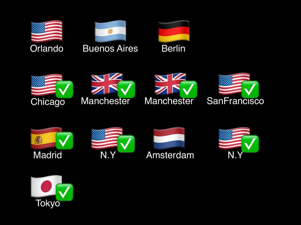 """! Orlando """" Buenos Aires # Berlin ! Chicago $ M..."""