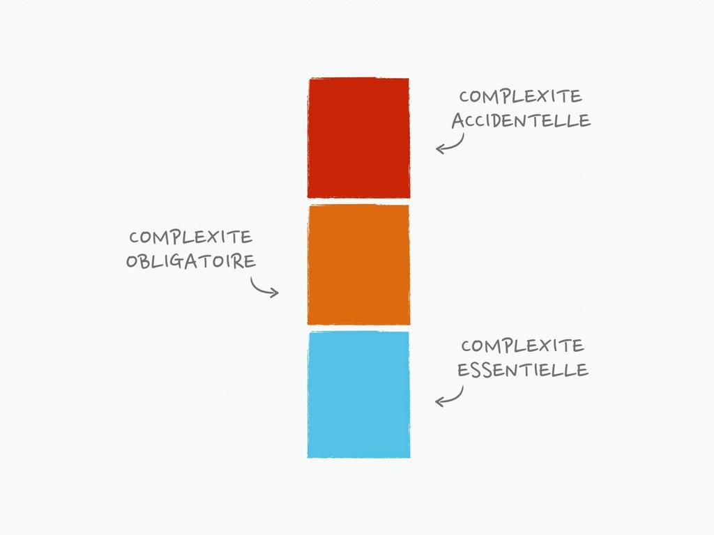 COMPLEXITE ESSENTIELLE COMPLEXITE OBLIGATOIRE C...