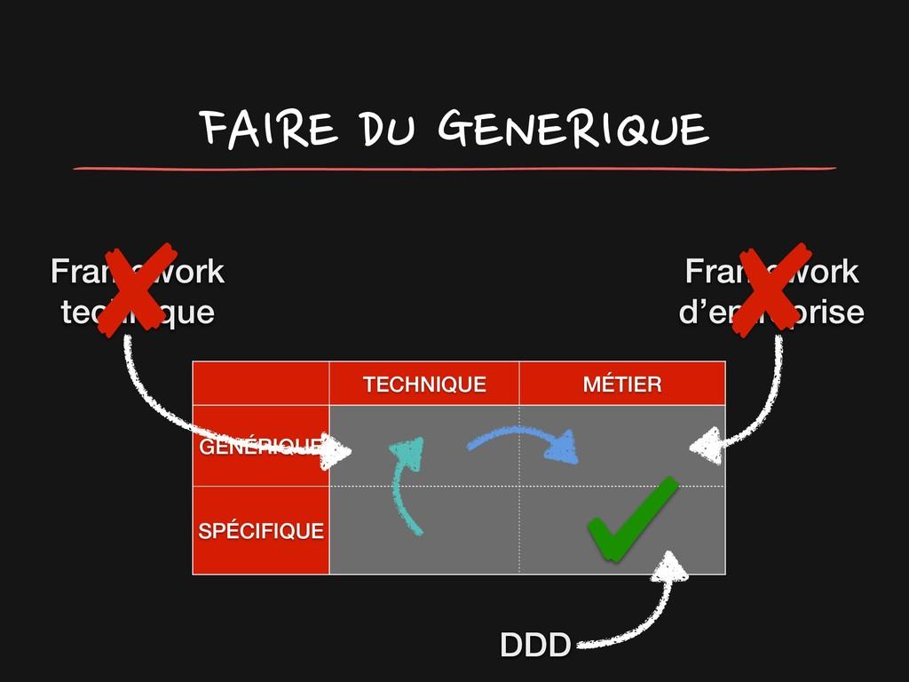 FAIRE DU GENERIQUE TECHNIQUE MÉTIER GÉNÉRIQUE S...