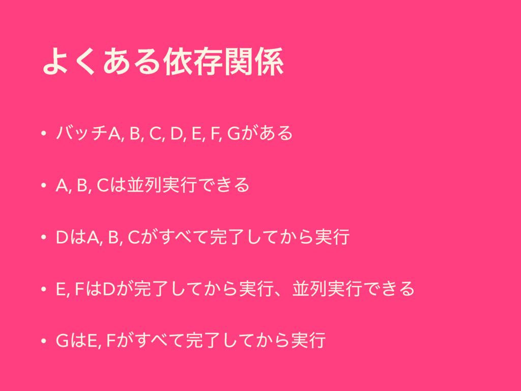 Α͋͘Δґଘؔ • όονA, B, C, D, E, F, G͕͋Δ • A, B, C...