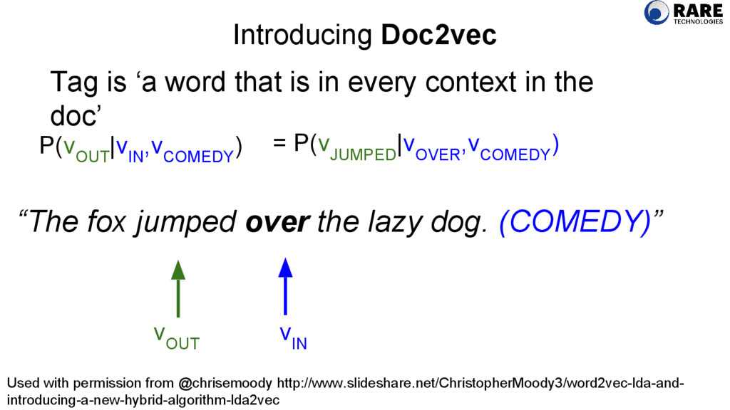 Introducing Doc2vec Tag is 'a word that is in e...