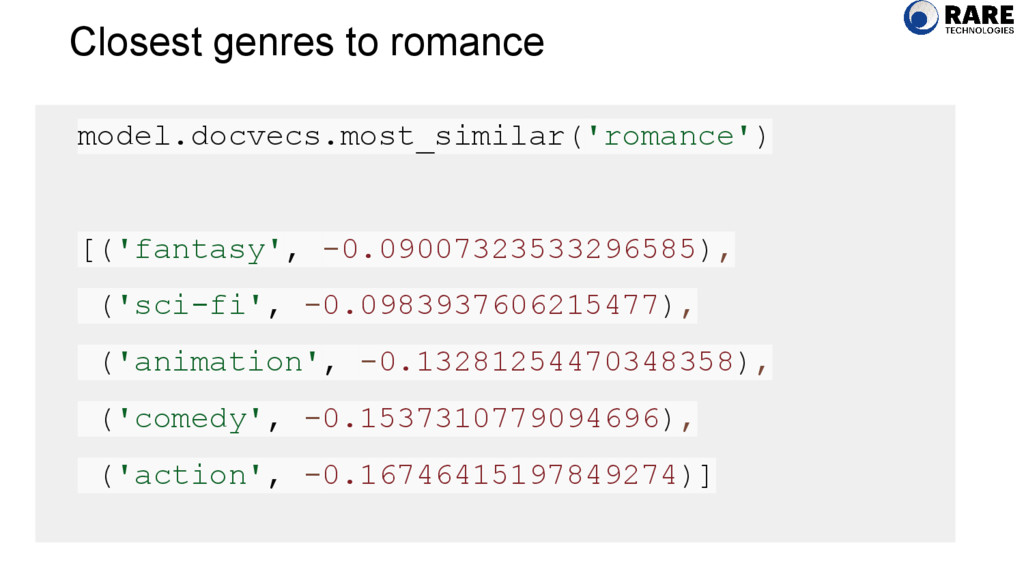 Closest genres to romance model.docvecs.most_si...