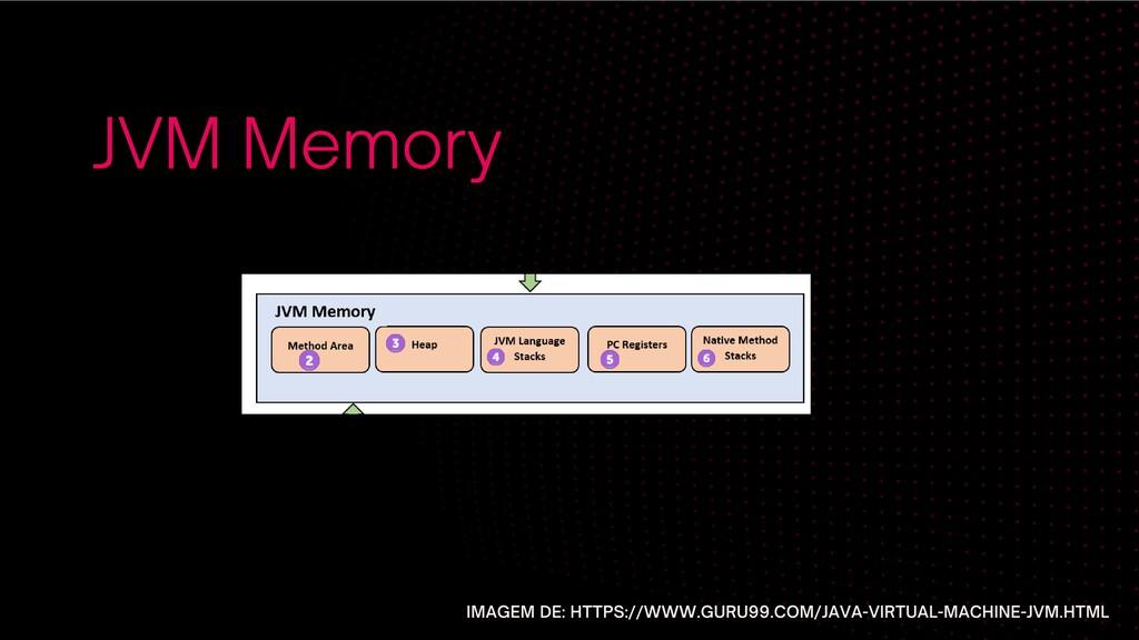 JVM Memory IMAGEM DE: HTTPS://WWW.GURU99.COM/JA...