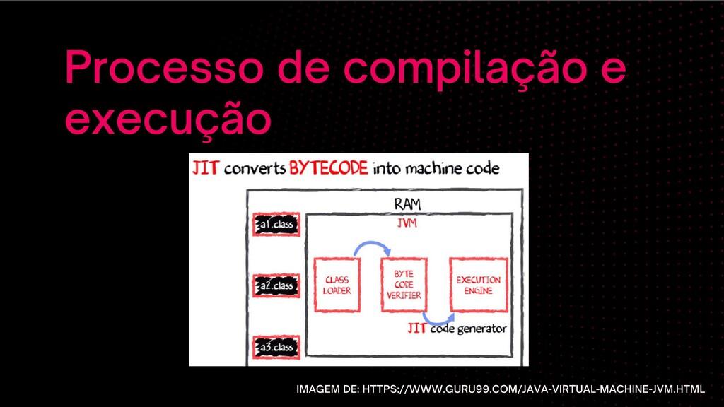 Processo de compilação e execução IMAGEM DE: HT...