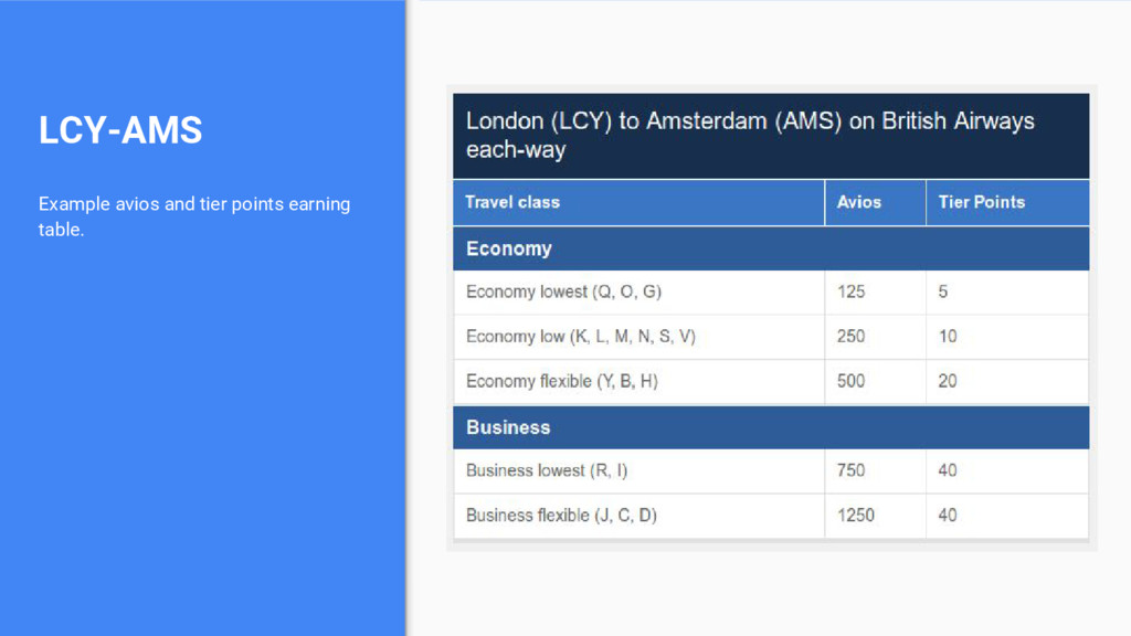LCY-AMS Example avios and tier points earning t...