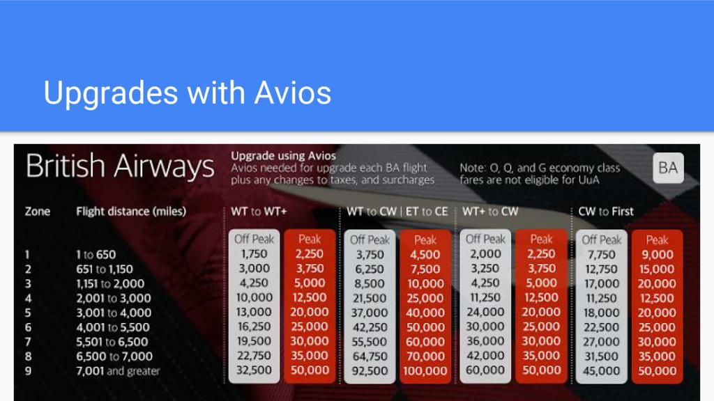 Upgrades with Avios