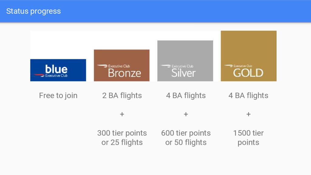 Status progress Free to join 2 BA flights + 300...