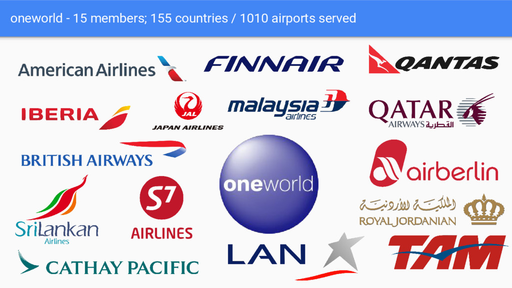 oneworld - 15 members; 155 countries / 1010 air...