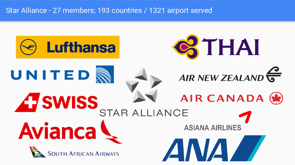Star Alliance - 27 members; 193 countries / 132...