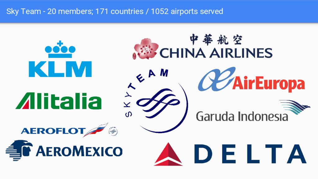 Sky Team - 20 members; 171 countries / 1052 air...