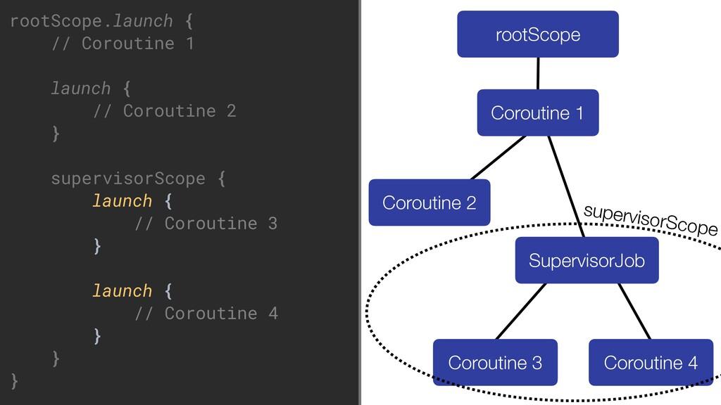 rootScope.launch { // Coroutine 1 launch { // C...